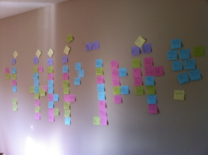 And finding huge value in investing in multi-colored post its